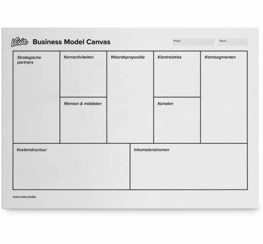 Business Model Canvas PDF template download