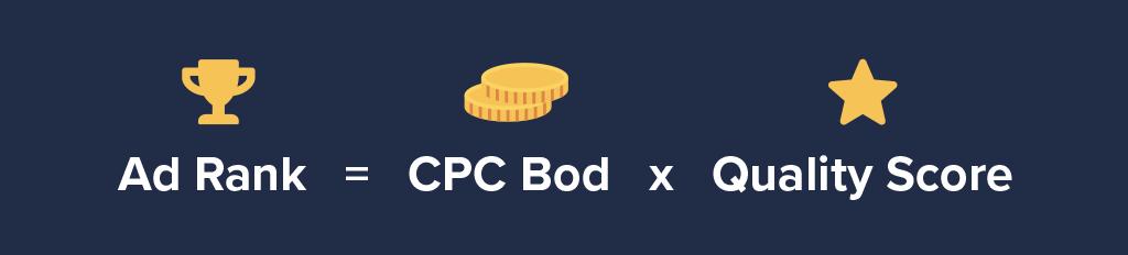 Ad Rank = CPC Bod x Quality Score