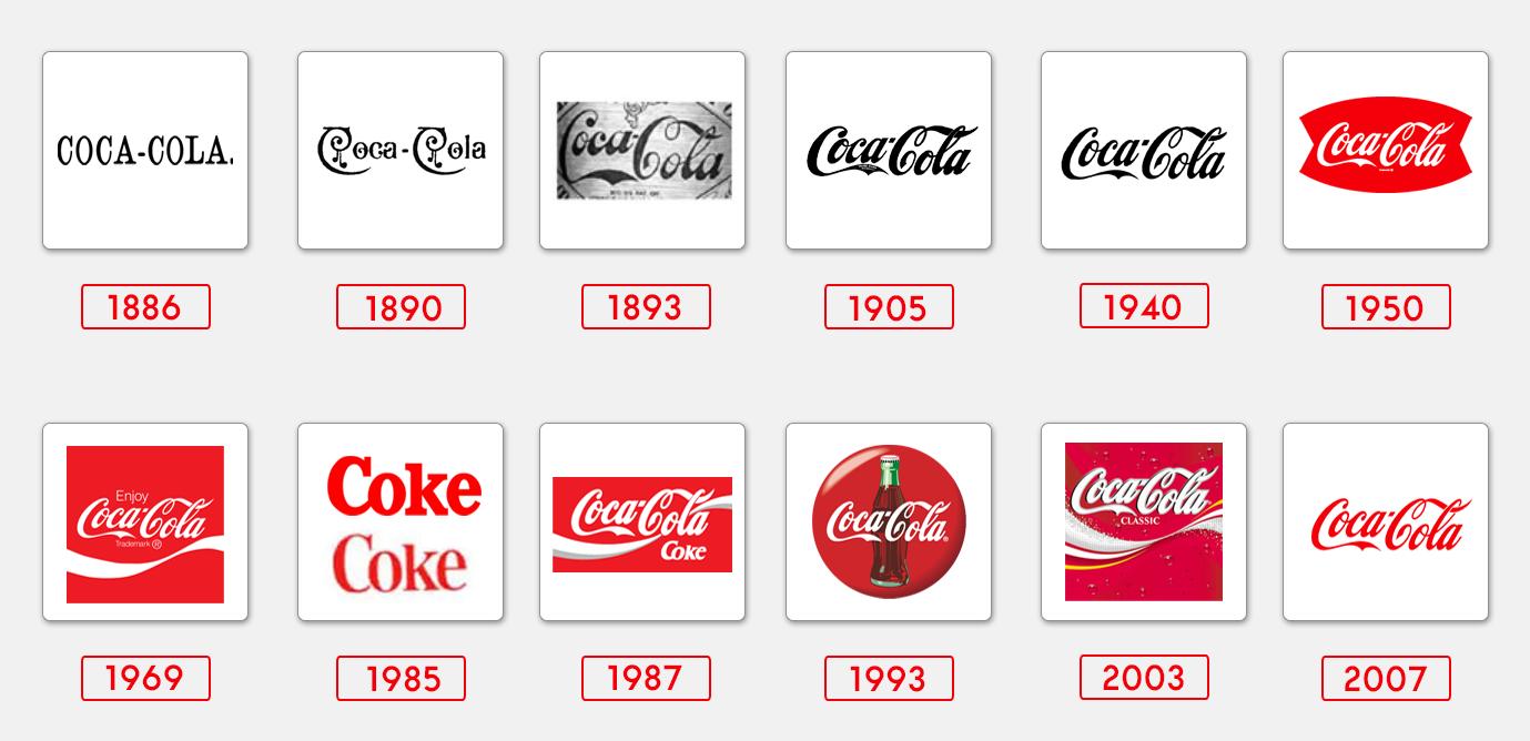 Bedrijfsnormen van Coca-Cola sinds 1886