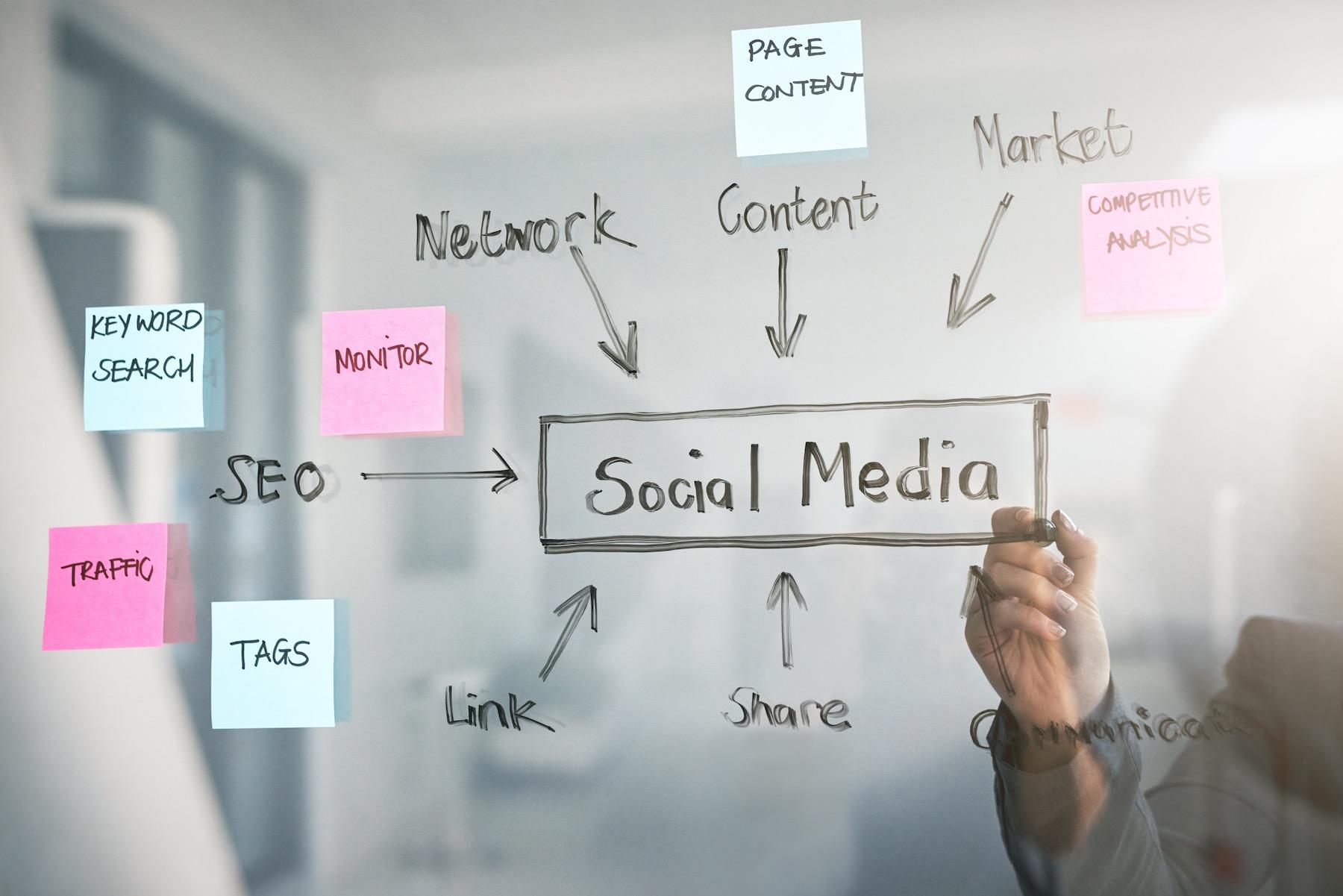 Wat doet een social media manager?