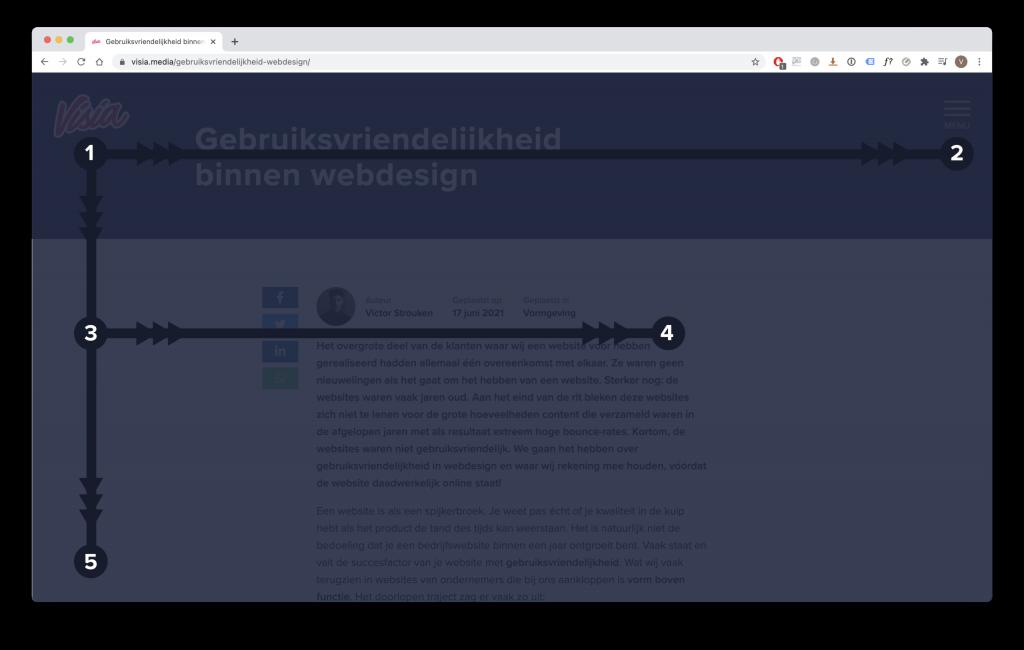 Voorbeeld F-patroon hiërarchie in webdesign