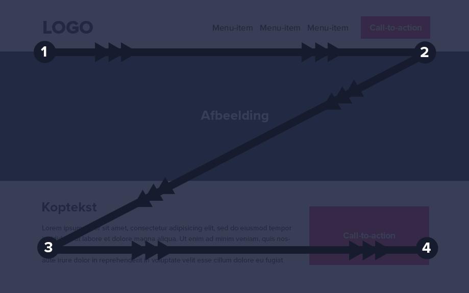 Voorbeeld Z-patroon hiërarchie in webdesign